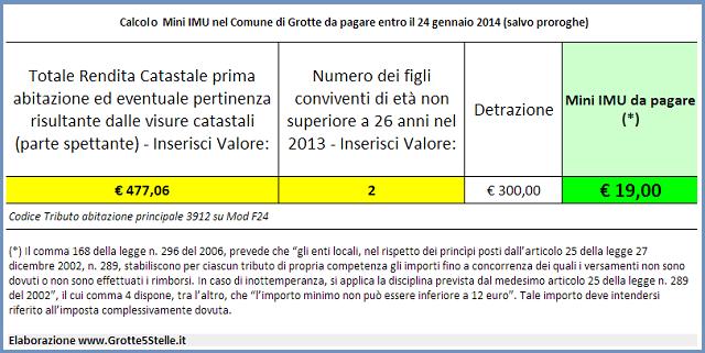 Calcola Online Quanto Pagherai per la Mini Imu 2013 per la prima casa a Grotte. Scadenza 24 Gennaio 2014