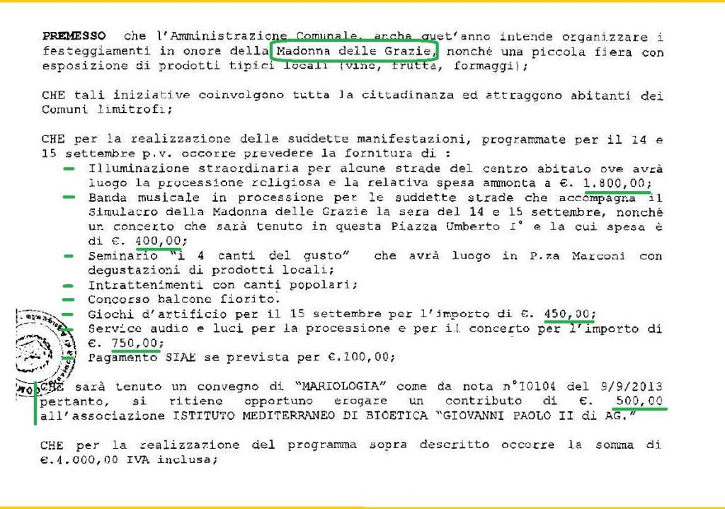 La spesa meno apprezzata il Convegno di Mariologia: Ben 500 euro affidati ad un'Associazione Privata